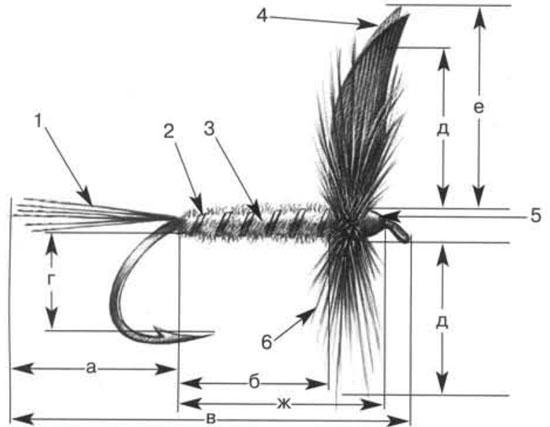 пропорции нахлыстовых мушек
