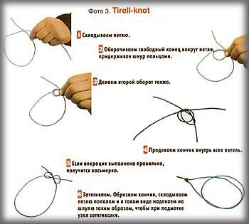 как намотать шнур для нахлыста