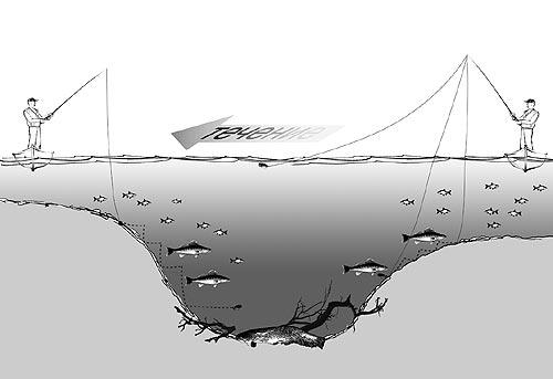 правильная постановка лодки при ловли